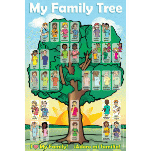 sign language family tree poster time to sign
