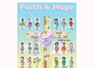 Faith and Hope Sign Language Poster