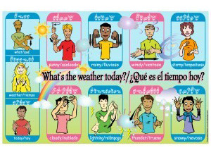 Sign Language Weather Poster - Time to Sign